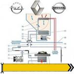 ✔ Отоплення та кондиціонер - дв. 2,5L 2010-14 для Renault, Opel, Nissan